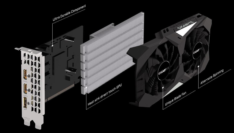 NVIDIA GeForce GTX 1650 Best Review 2020